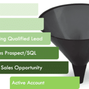 conquer your sales funnel
